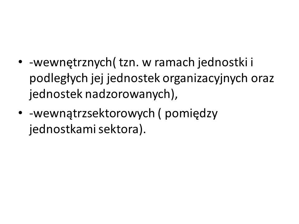 -wewnętrznych( tzn. w ramach jednostki i podległych jej jednostek organizacyjnych oraz jednostek nadzorowanych),