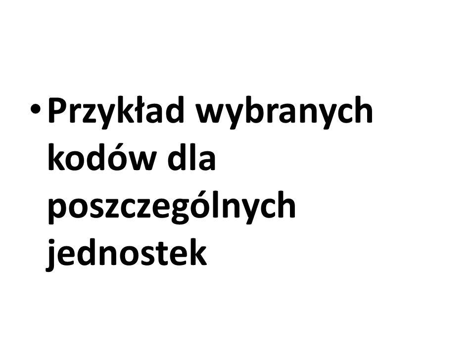 Przykład wybranych kodów dla poszczególnych jednostek