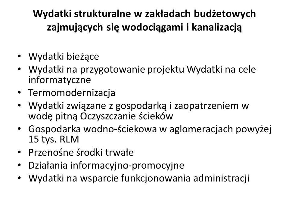 Wydatki strukturalne w zakładach budżetowych zajmujących się wodociągami i kanalizacją