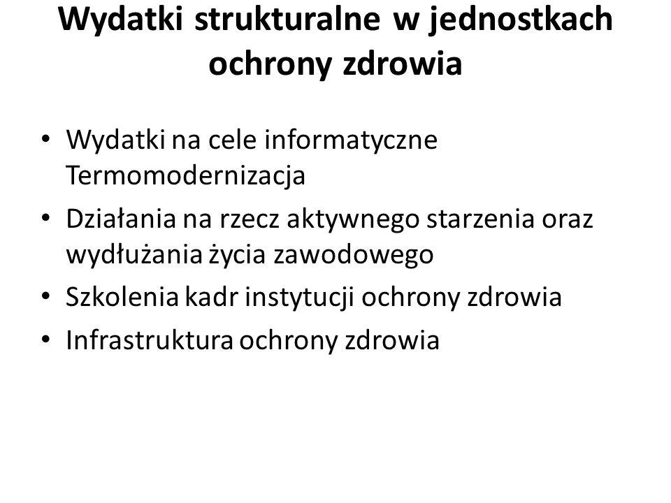 Wydatki strukturalne w jednostkach ochrony zdrowia