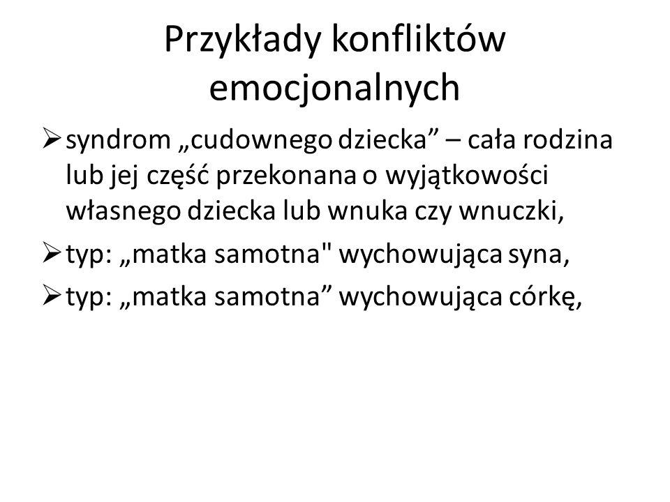 Przykłady konfliktów emocjonalnych
