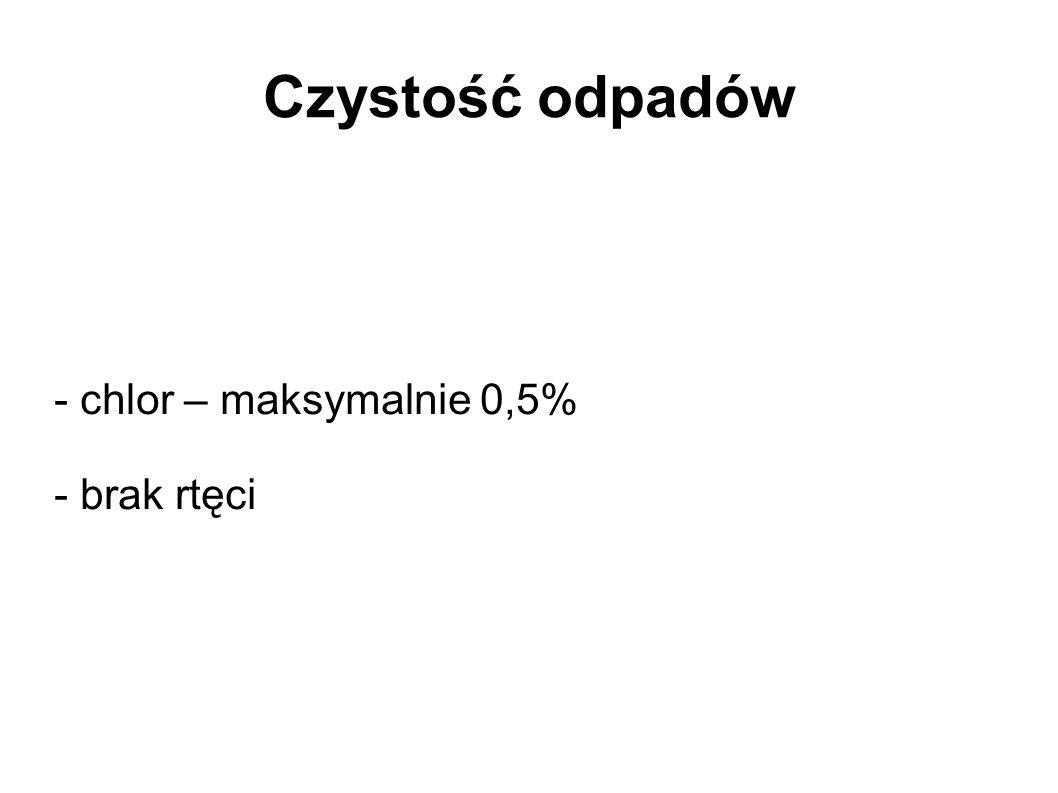 - chlor – maksymalnie 0,5% - brak rtęci