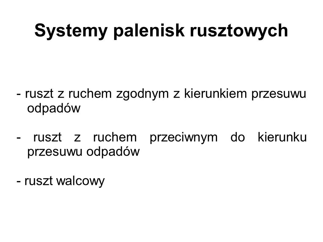 Systemy palenisk rusztowych
