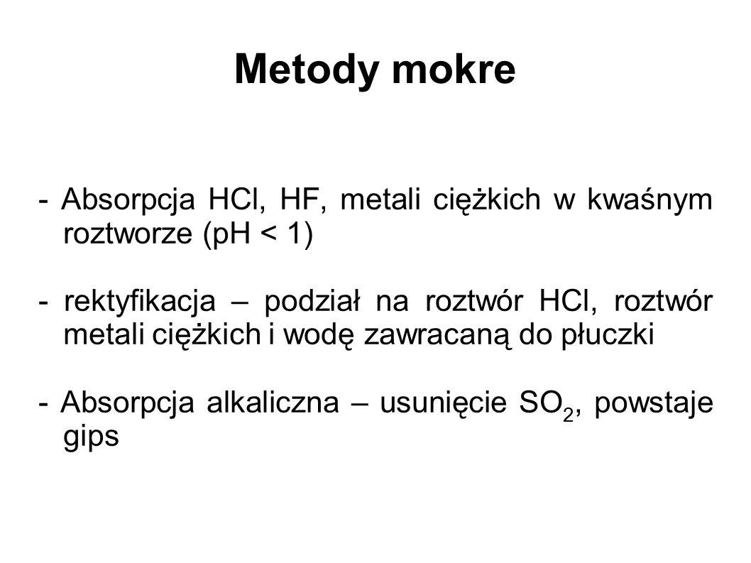 Metody mokre - Absorpcja HCl, HF, metali ciężkich w kwaśnym roztworze (pH < 1)