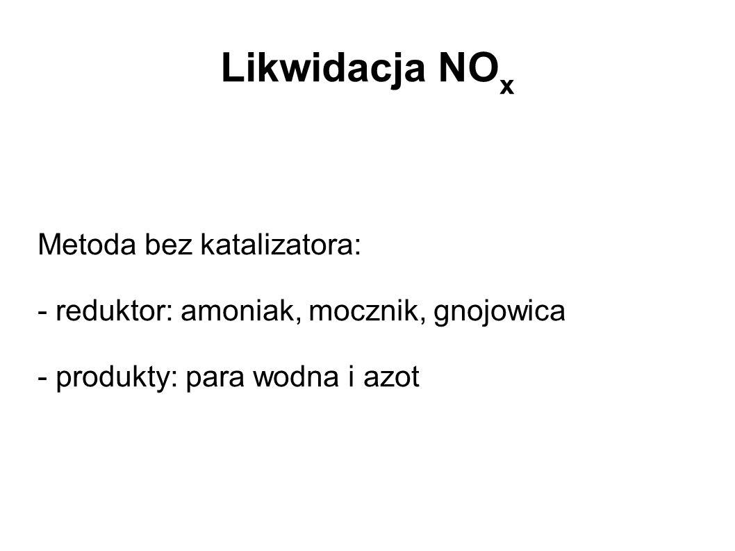 Likwidacja NOx Metoda bez katalizatora: