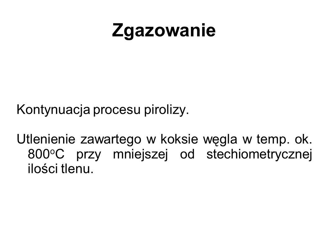 Zgazowanie Kontynuacja procesu pirolizy.