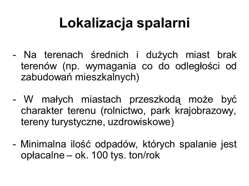 Lokalizacja spalarni - Na terenach średnich i dużych miast brak terenów (np. wymagania co do odległości od zabudowań mieszkalnych)