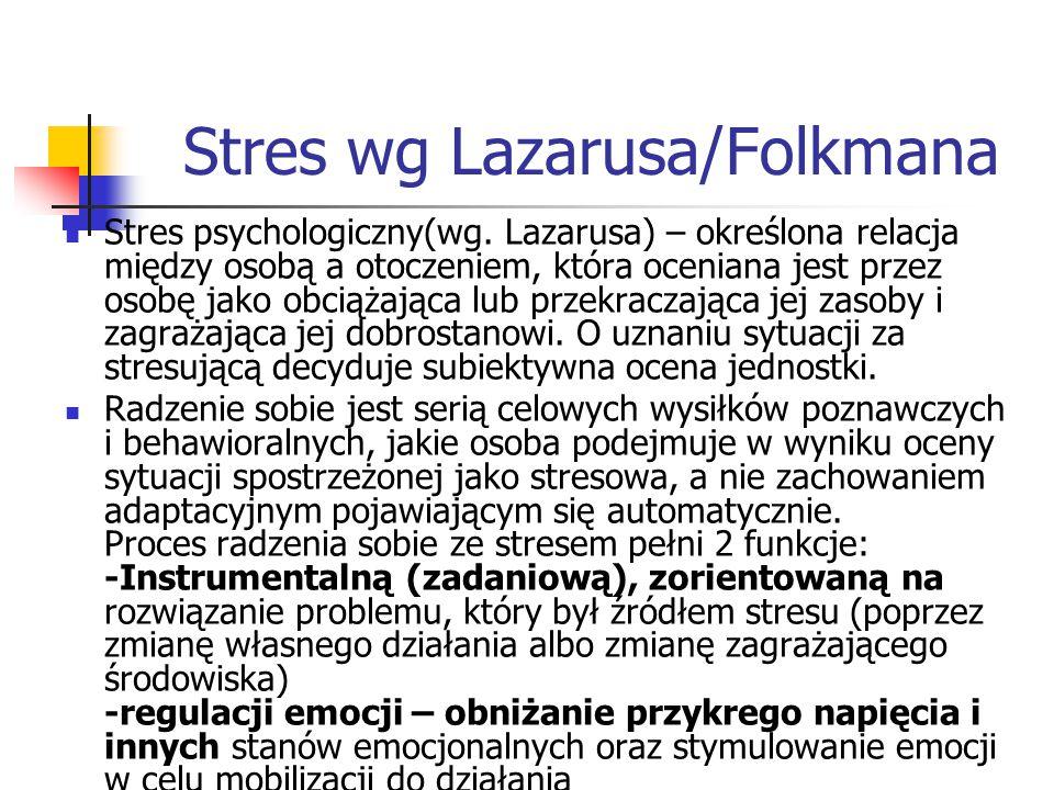 Stres wg Lazarusa/Folkmana