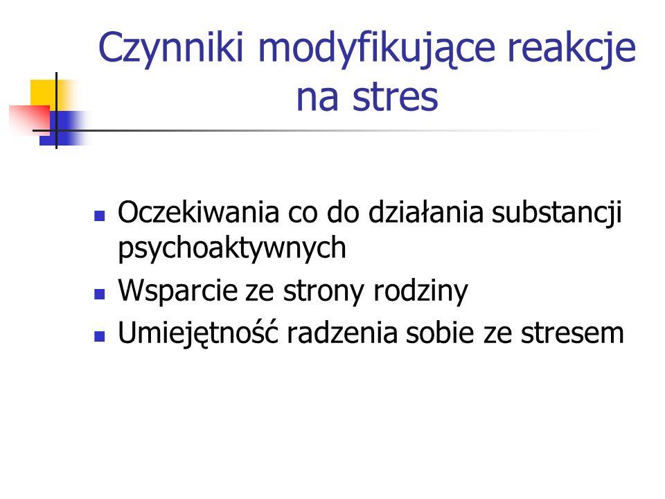 Czynniki modyfikujące reakcje na stres