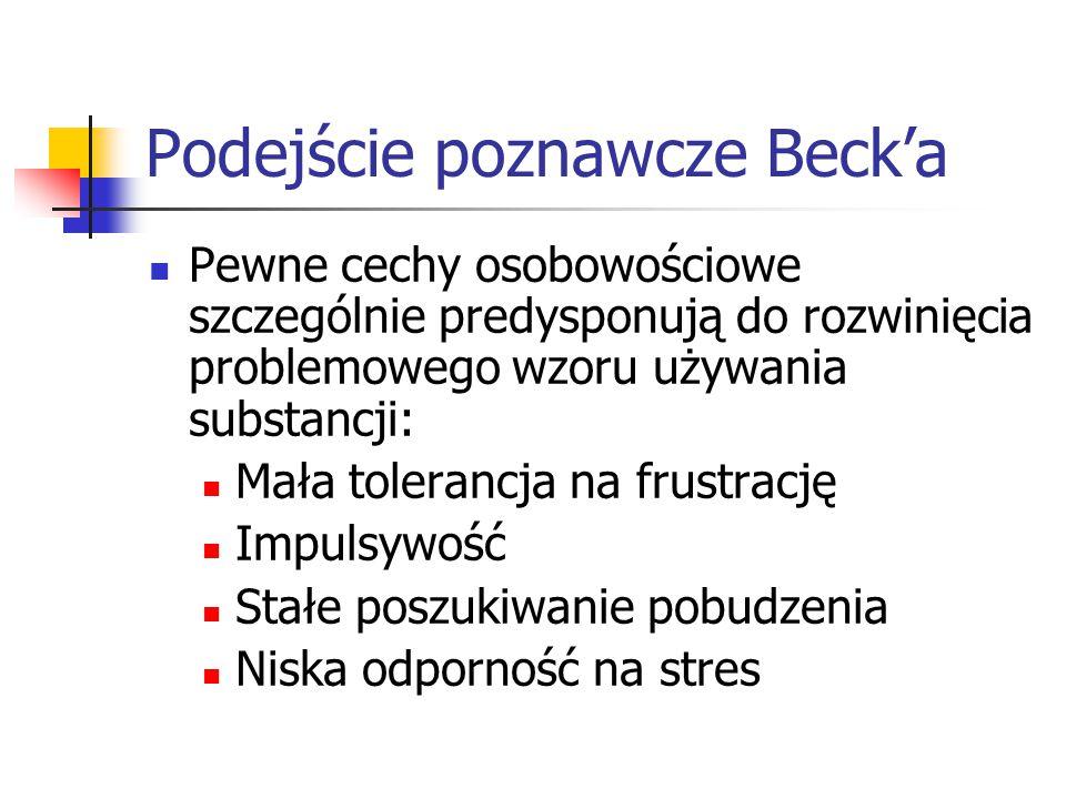Podejście poznawcze Beck'a