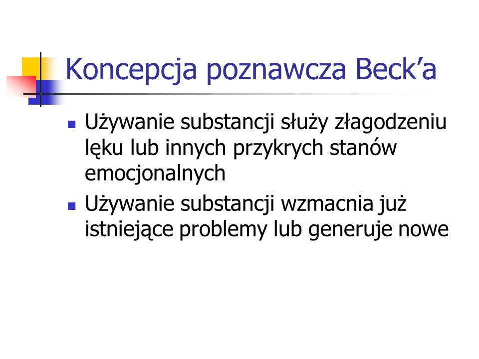 Koncepcja poznawcza Beck'a