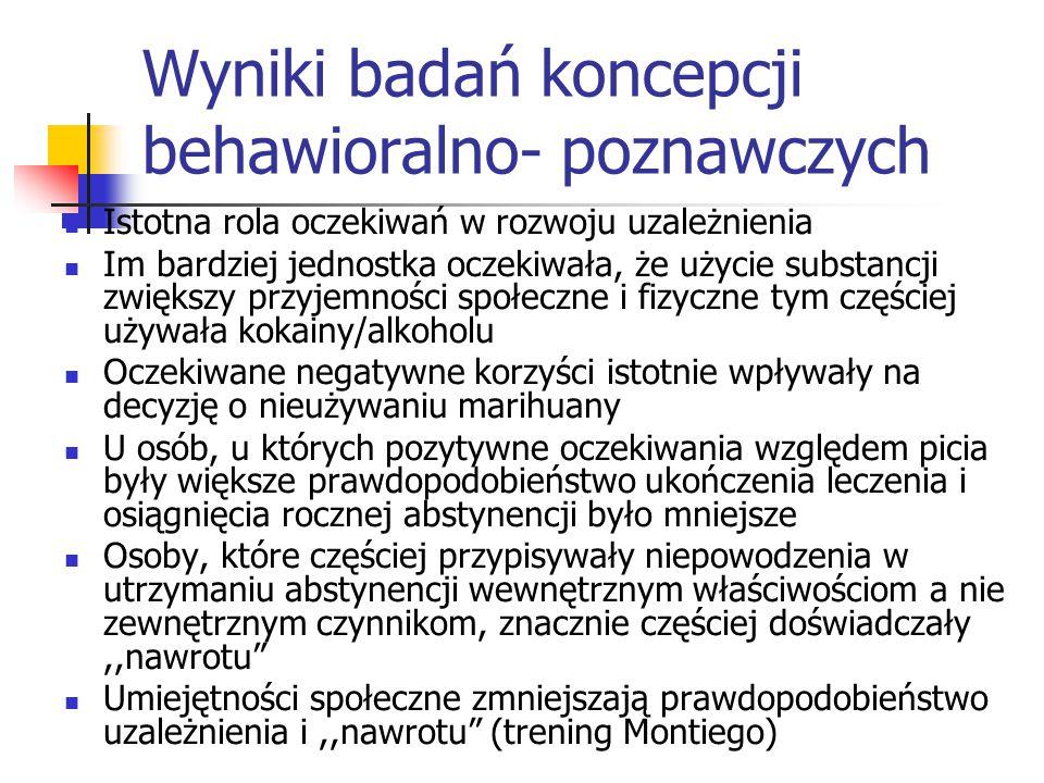 Wyniki badań koncepcji behawioralno- poznawczych