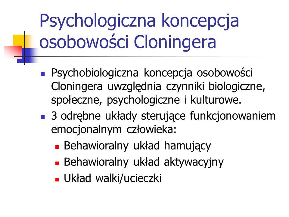 Psychologiczna koncepcja osobowości Cloningera