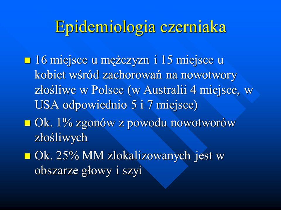 Epidemiologia czerniaka