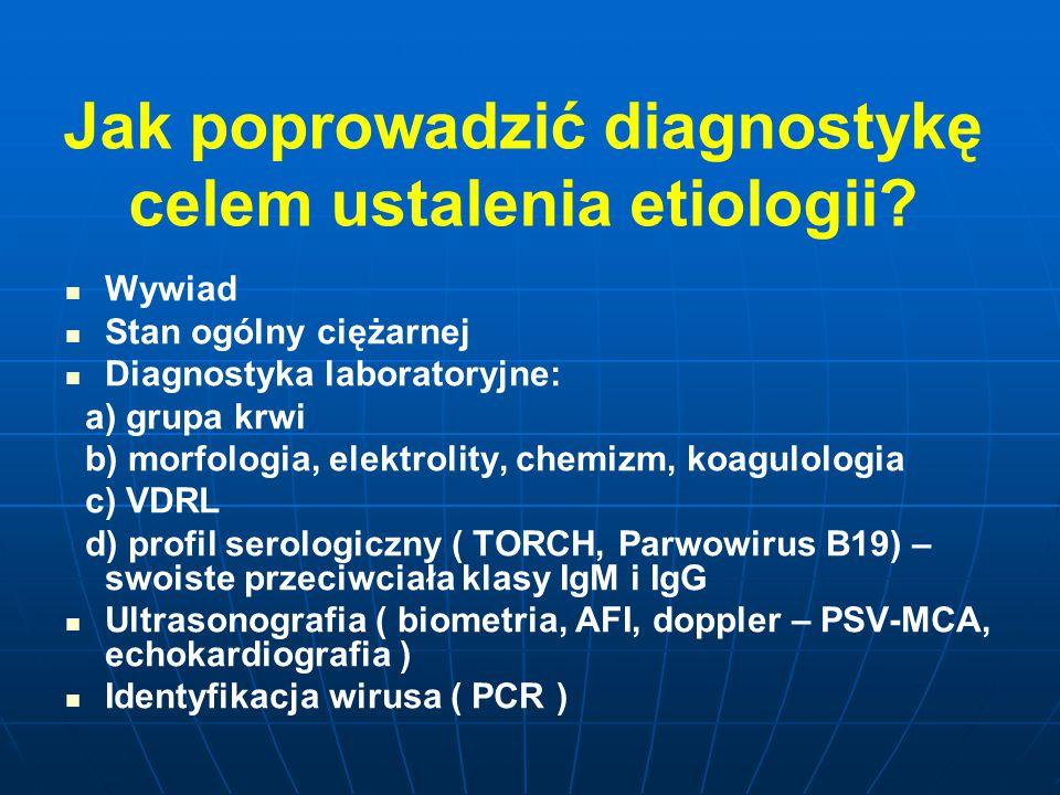 Jak poprowadzić diagnostykę celem ustalenia etiologii
