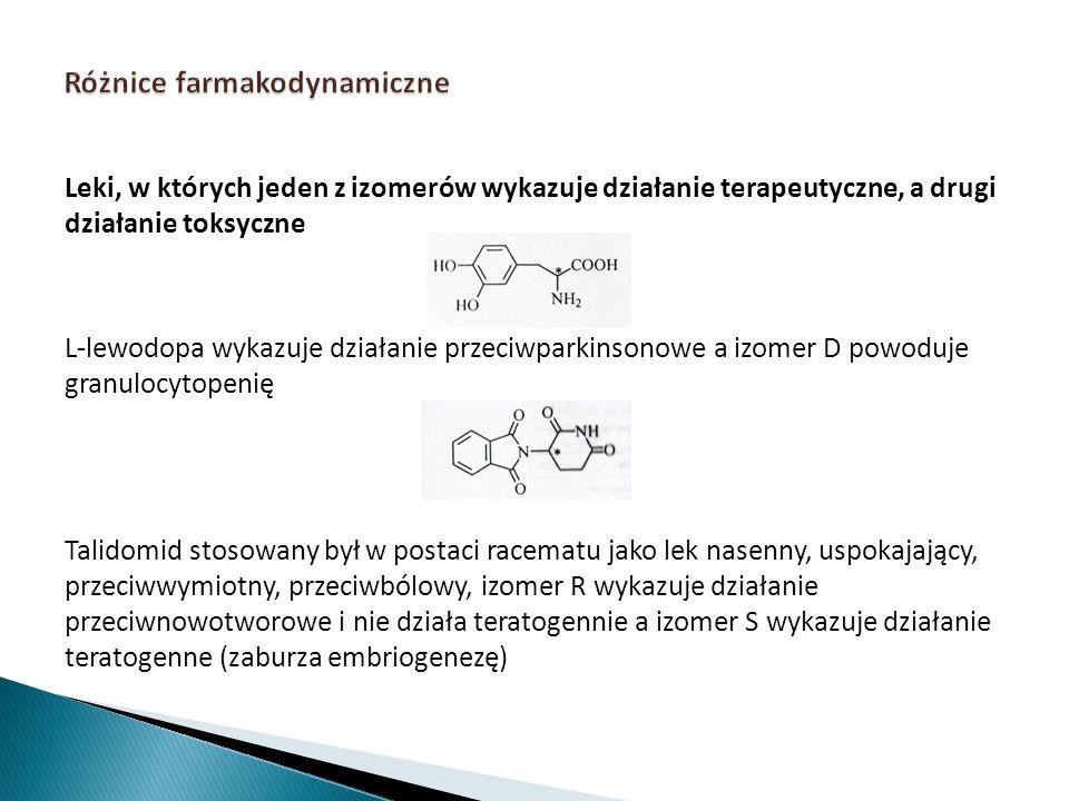 Różnice farmakodynamiczne