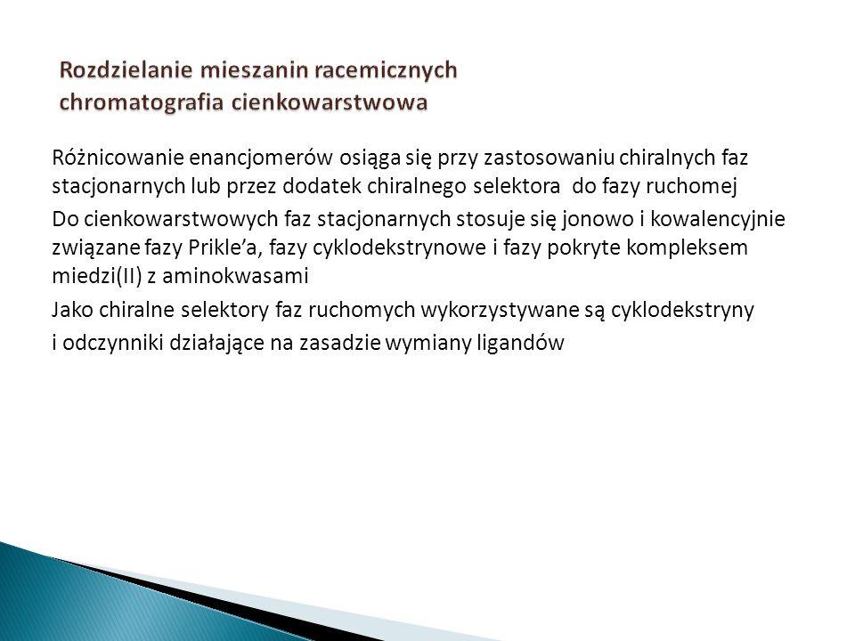 Rozdzielanie mieszanin racemicznych chromatografia cienkowarstwowa