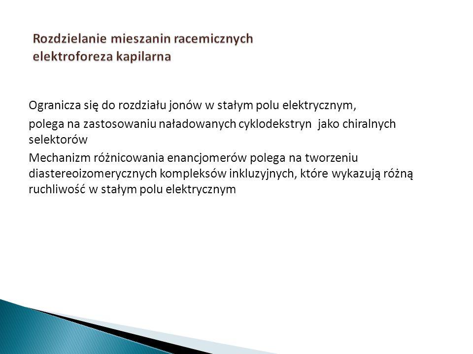 Rozdzielanie mieszanin racemicznych elektroforeza kapilarna