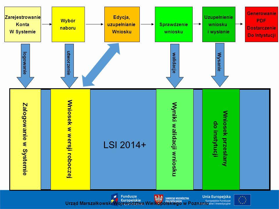 LSI 2014+ Wniosek w wersji roboczej Zalogowanie w Systemie