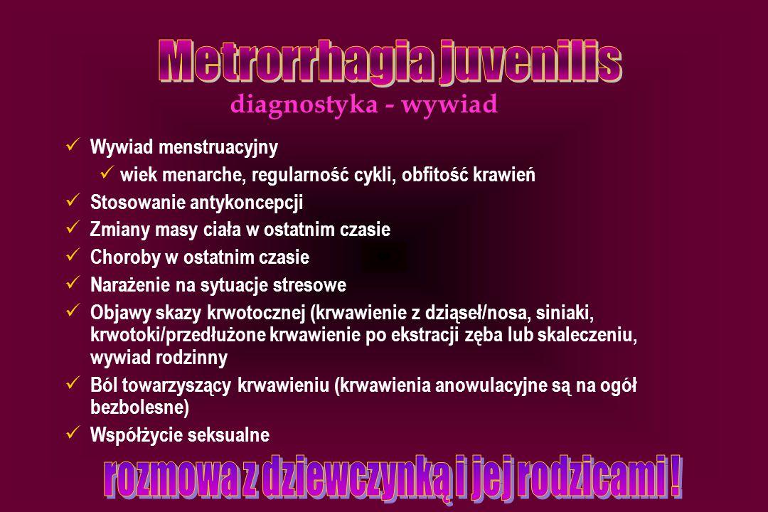 Metrorrhagia juvenilis rozmowa z dziewczynką i jej rodzicami !