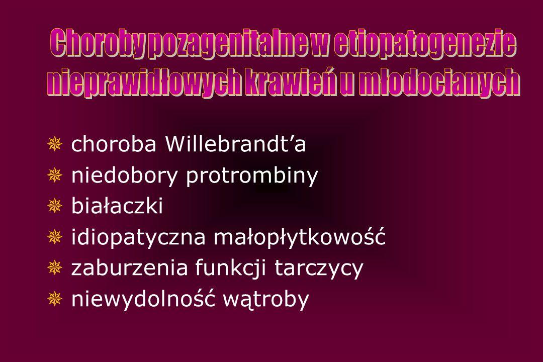 Choroby pozagenitalne w etiopatogenezie