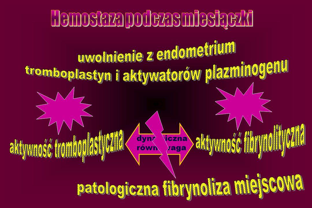 Hemostaza podczas miesiączki uwolnienie z endometrium