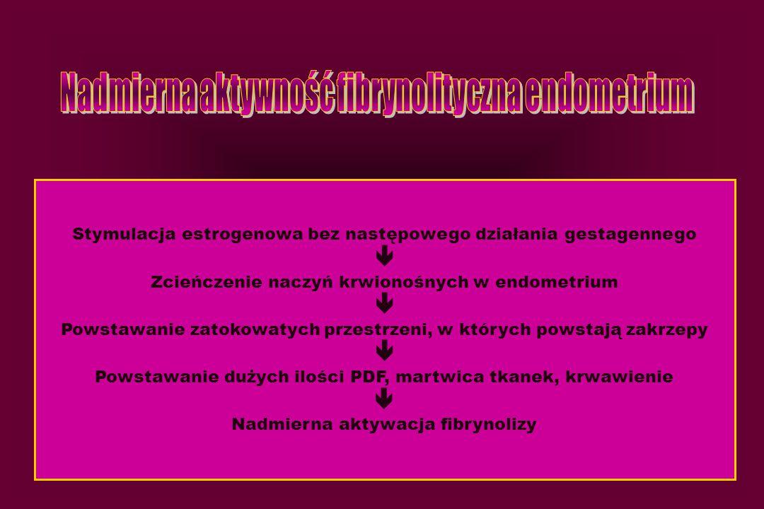 Nadmierna aktywność fibrynolityczna endometrium