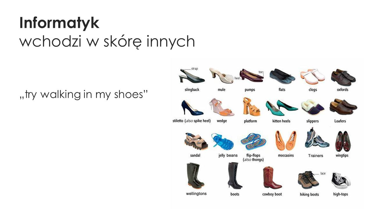 "Informatyk wchodzi w skórę innych ""try walking in my shoes"