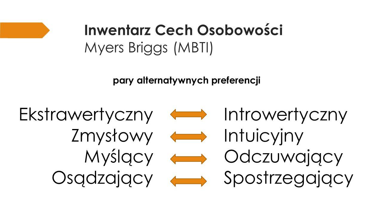 Inwentarz Cech Osobowości Myers Briggs (MBTI)