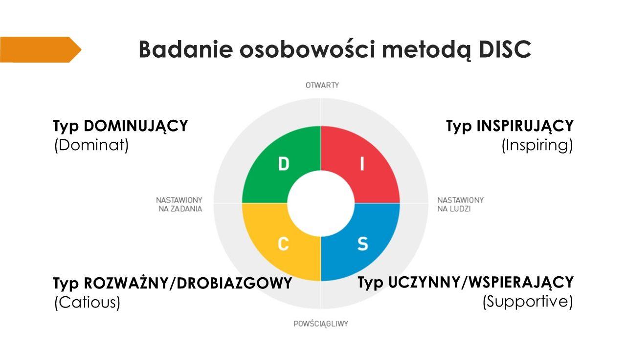 Badanie osobowości metodą DISC