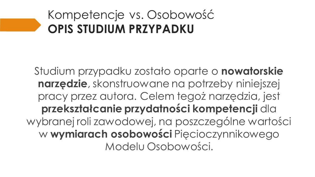 Kompetencje vs. Osobowość OPIS STUDIUM PRZYPADKU