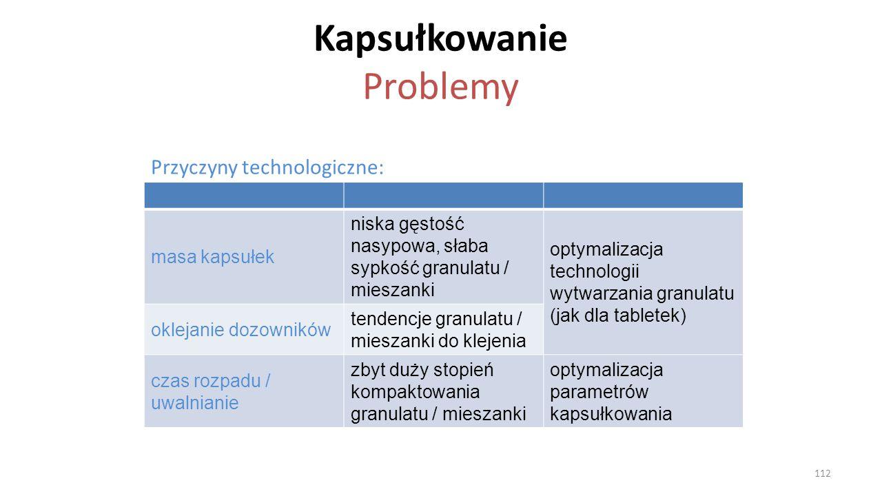Kapsułkowanie Problemy