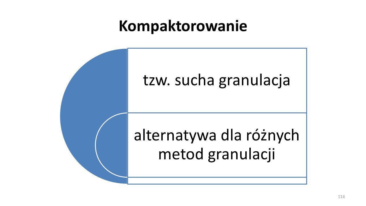 alternatywa dla różnych metod granulacji