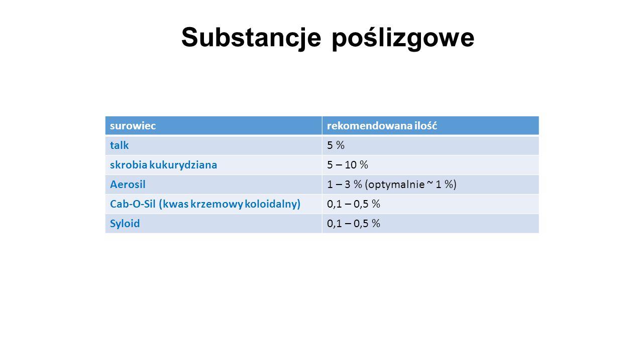 Substancje poślizgowe
