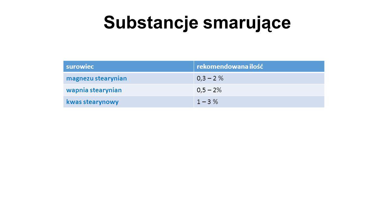 Substancje smarujące surowiec rekomendowana ilość magnezu stearynian