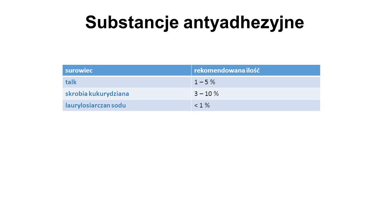 Substancje antyadhezyjne