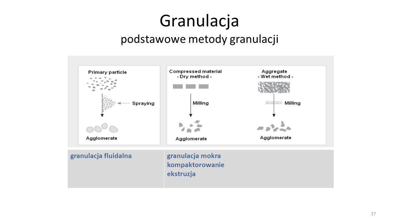 Granulacja podstawowe metody granulacji