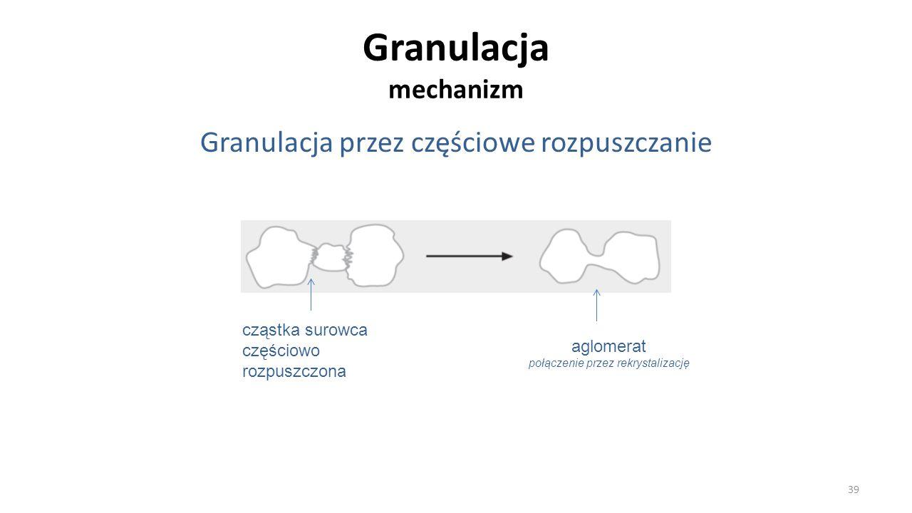 Granulacja mechanizm Granulacja przez częściowe rozpuszczanie