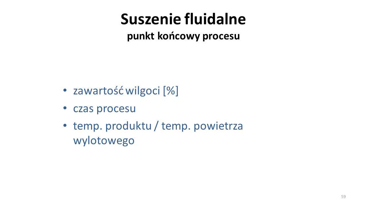 Suszenie fluidalne punkt końcowy procesu