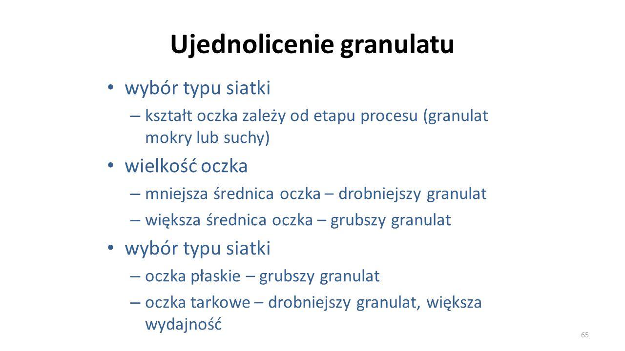 Ujednolicenie granulatu