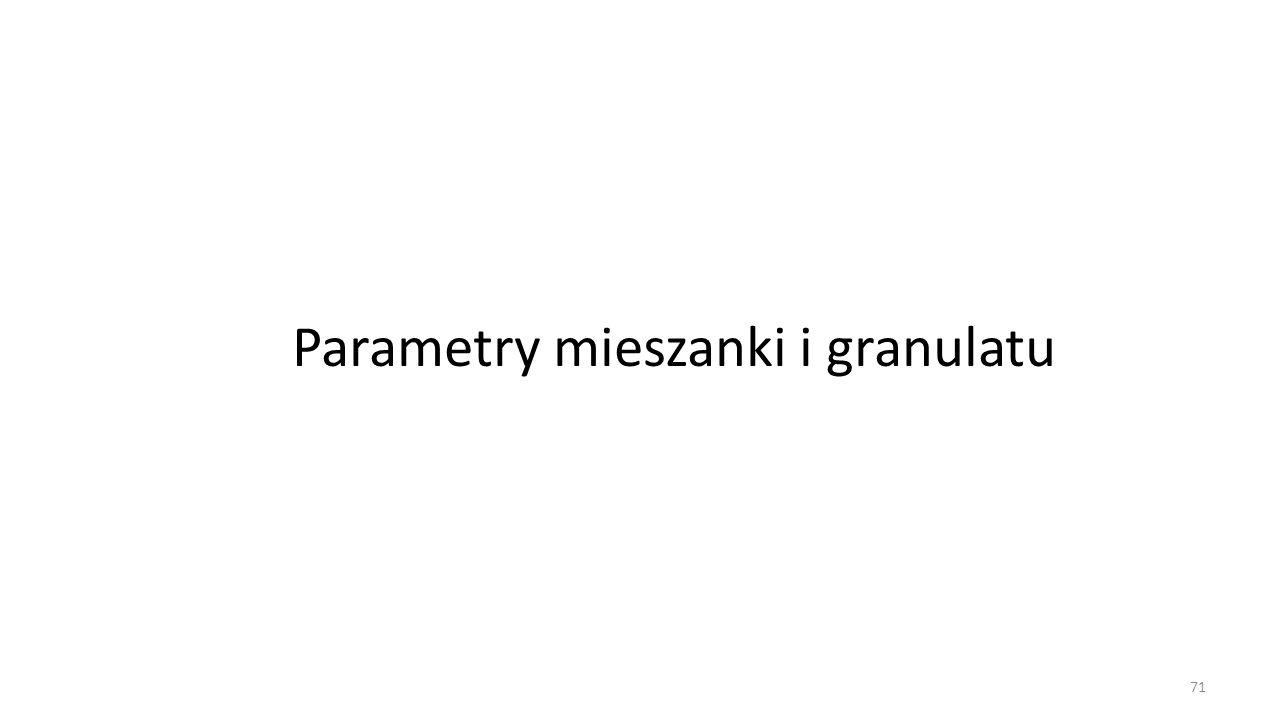 Parametry mieszanki i granulatu