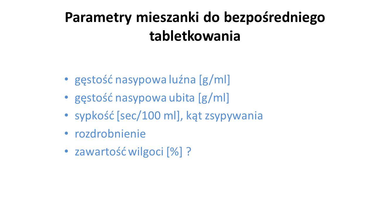 Parametry mieszanki do bezpośredniego tabletkowania