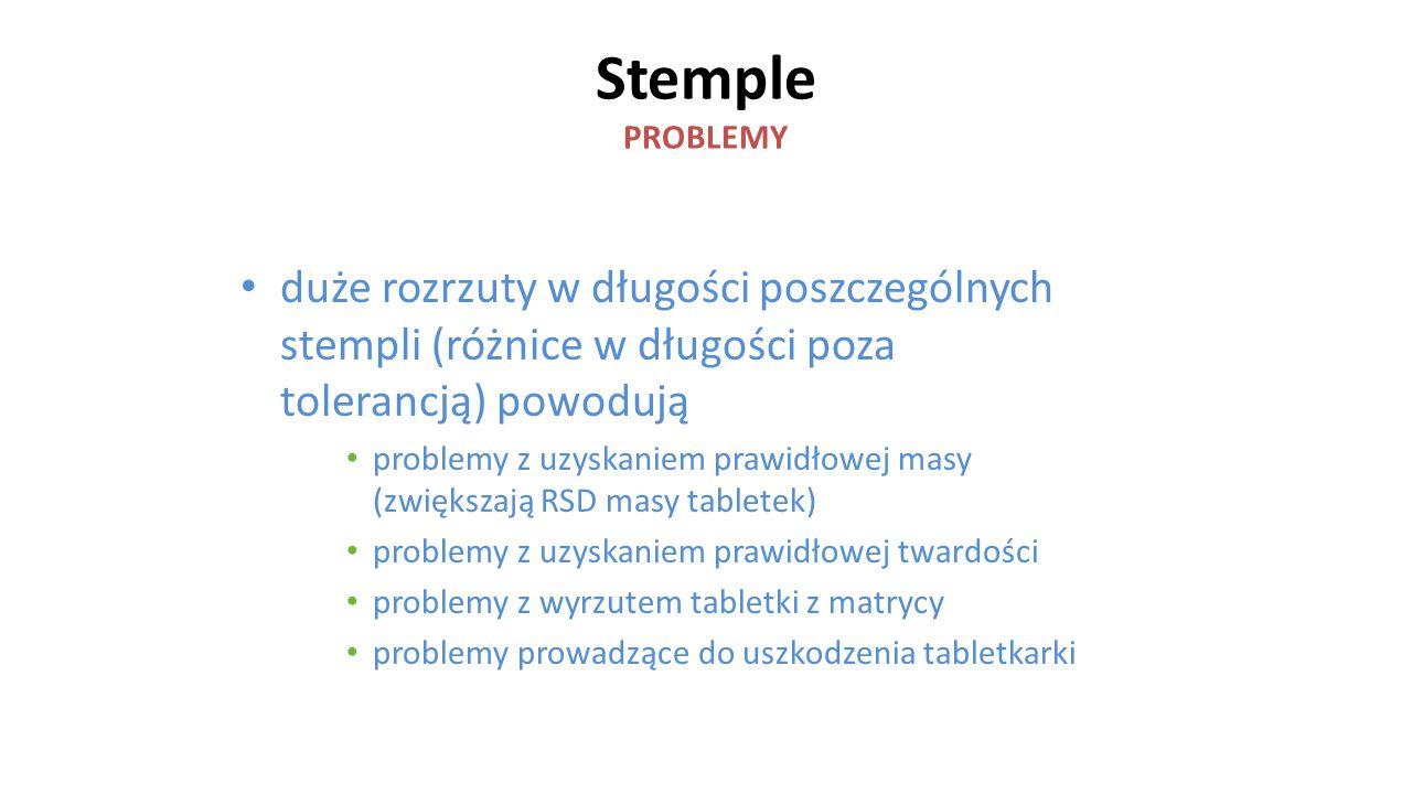 Stemple PROBLEMY duże rozrzuty w długości poszczególnych stempli (różnice w długości poza tolerancją) powodują.