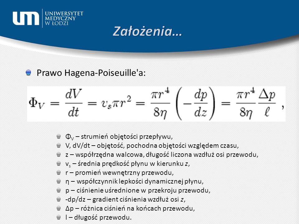 Założenia… Prawo Hagena-Poiseuille a: