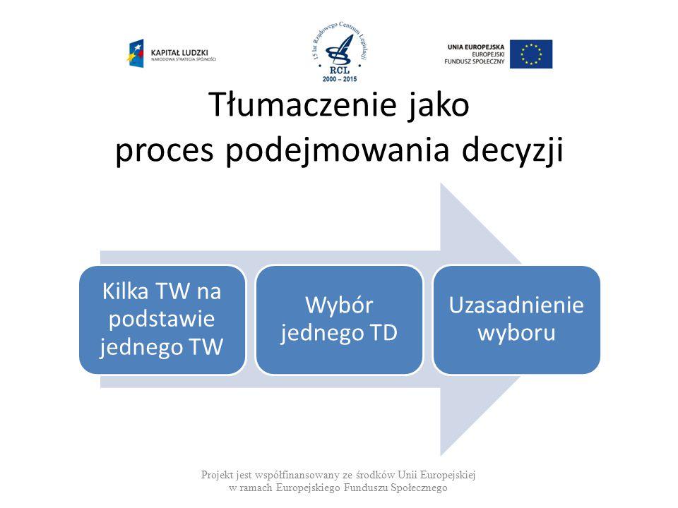 Tłumaczenie jako proces podejmowania decyzji