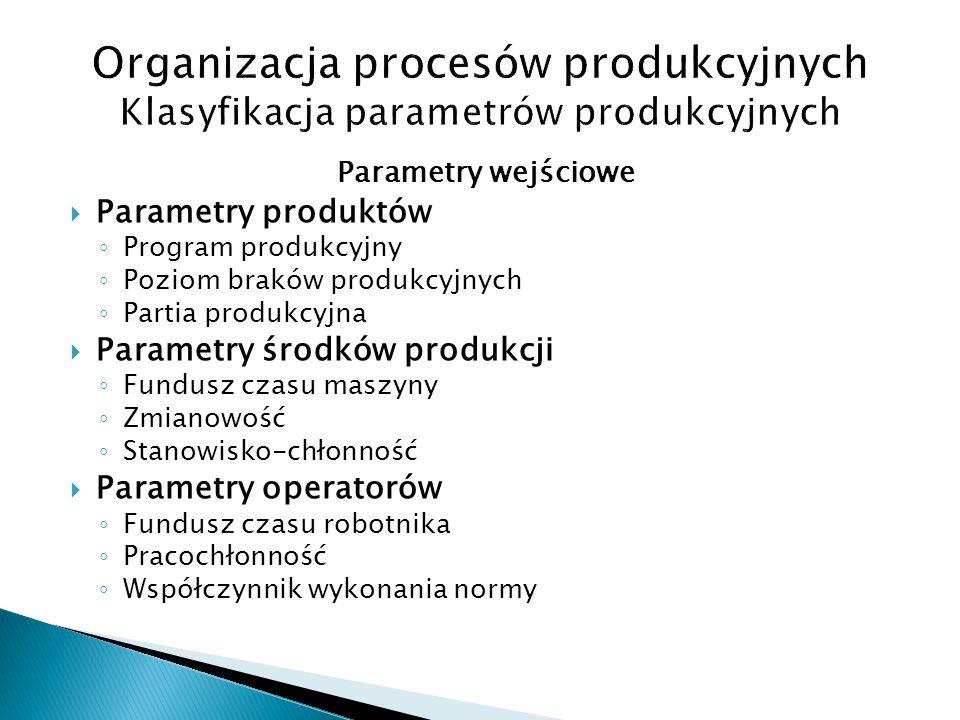 Organizacja procesów produkcyjnych Klasyfikacja parametrów produkcyjnych
