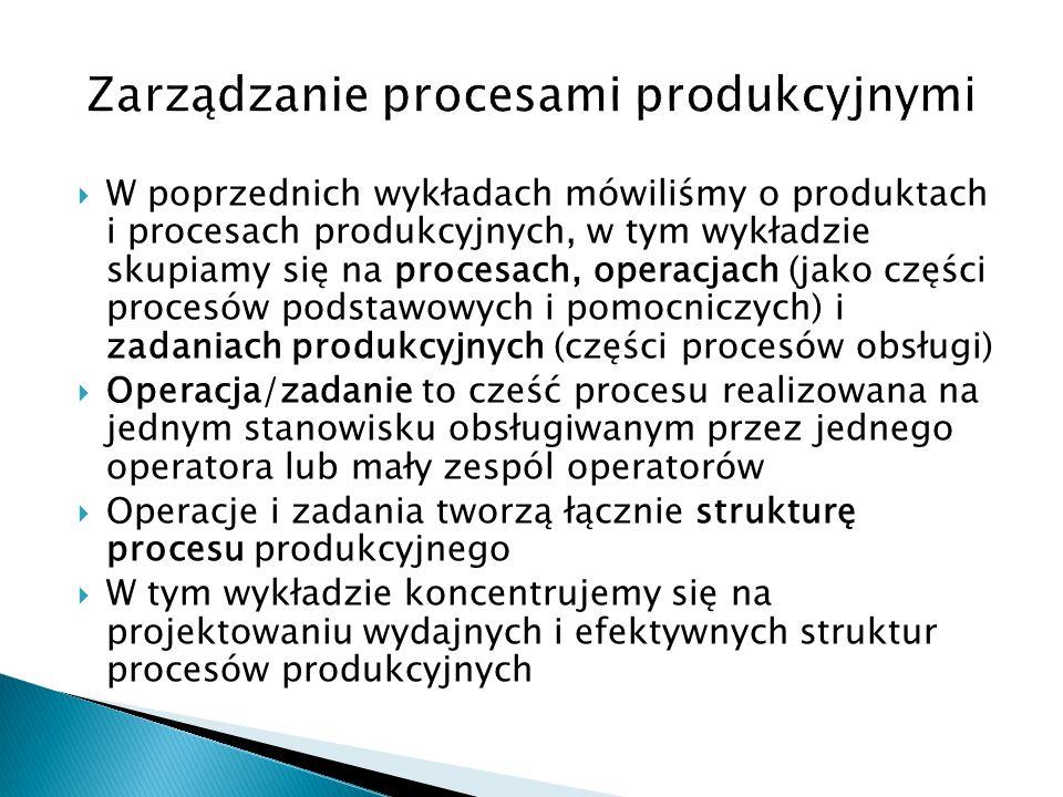 Zarządzanie procesami produkcyjnymi