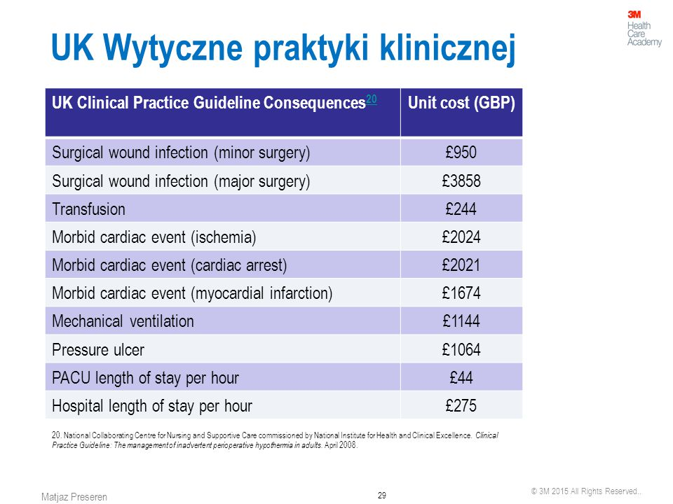 UK Wytyczne praktyki klinicznej