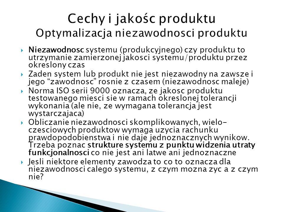 Cechy i jakośc produktu Optymalizacja niezawodnosci produktu