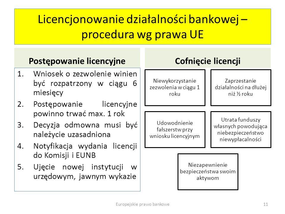 Licencjonowanie działalności bankowej – procedura wg prawa UE